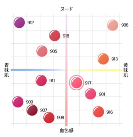 ロレアルパリシャインオン新色が登場人気色や色選び口コミを調査